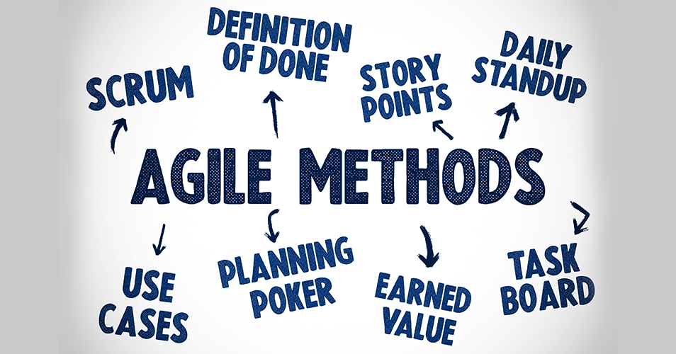 Process Improvement Methodologies An Overview